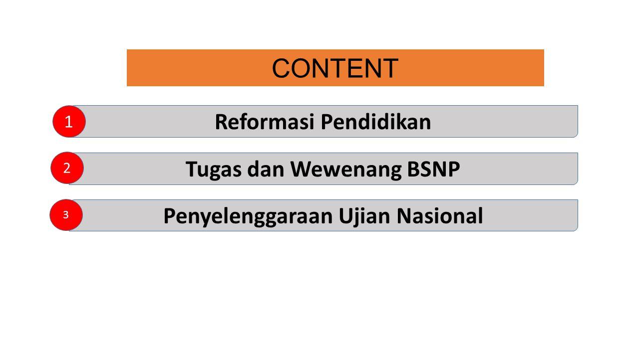Tugas dan Wewenang BSNP Penyelenggaraan Ujian Nasional