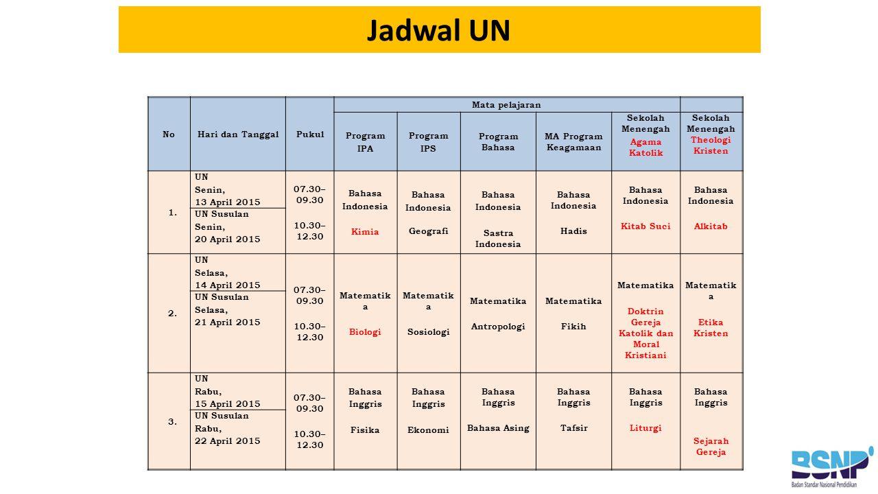 Jadwal UN No Hari dan Tanggal Pukul Mata pelajaran Program IPA IPS