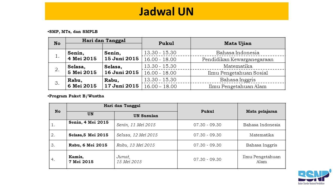 Jadwal UN No Hari dan Tanggal Pukul Mata Ujian 1. Senin, 4 Mei 2015