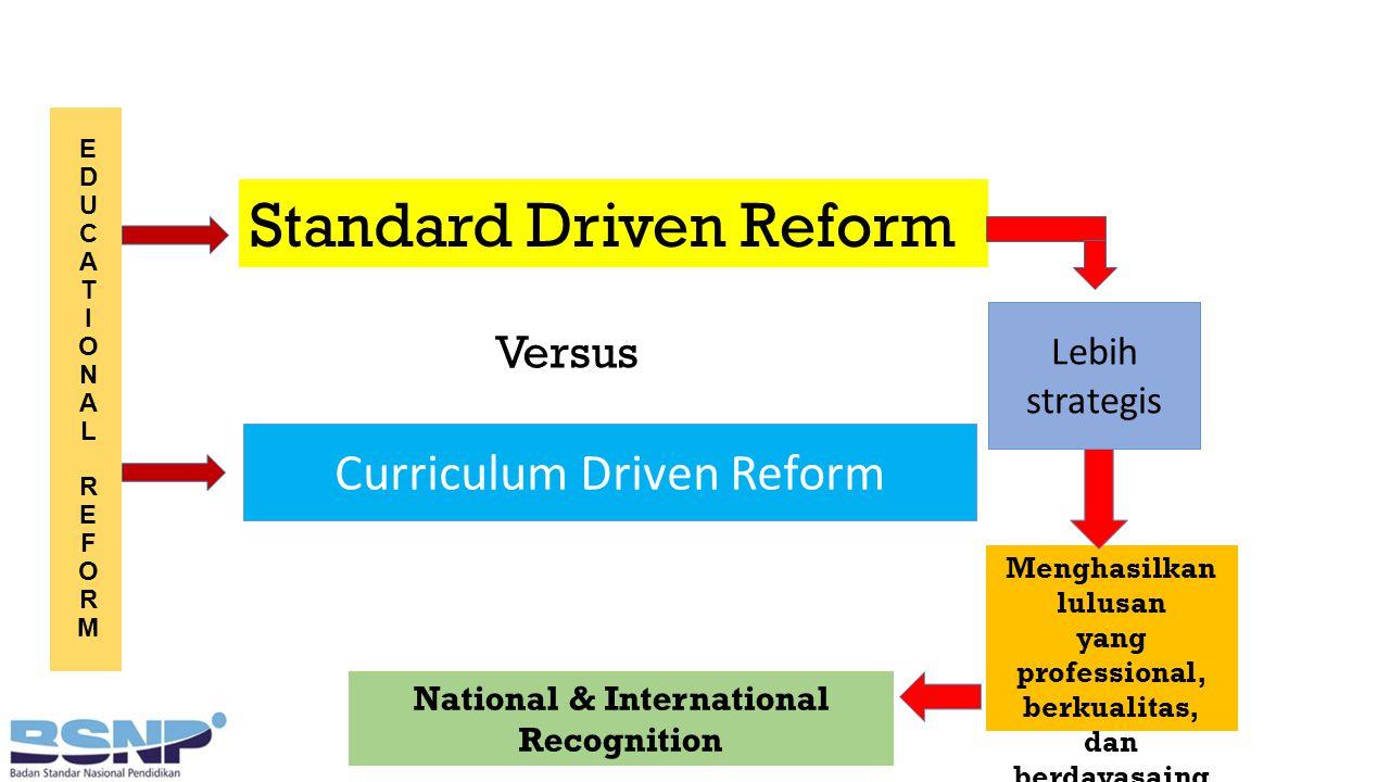 Standard Driven Reform