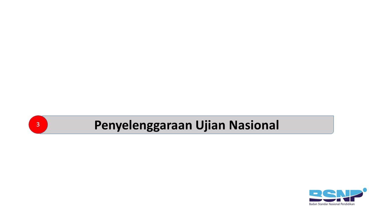 Penyelenggaraan Ujian Nasional