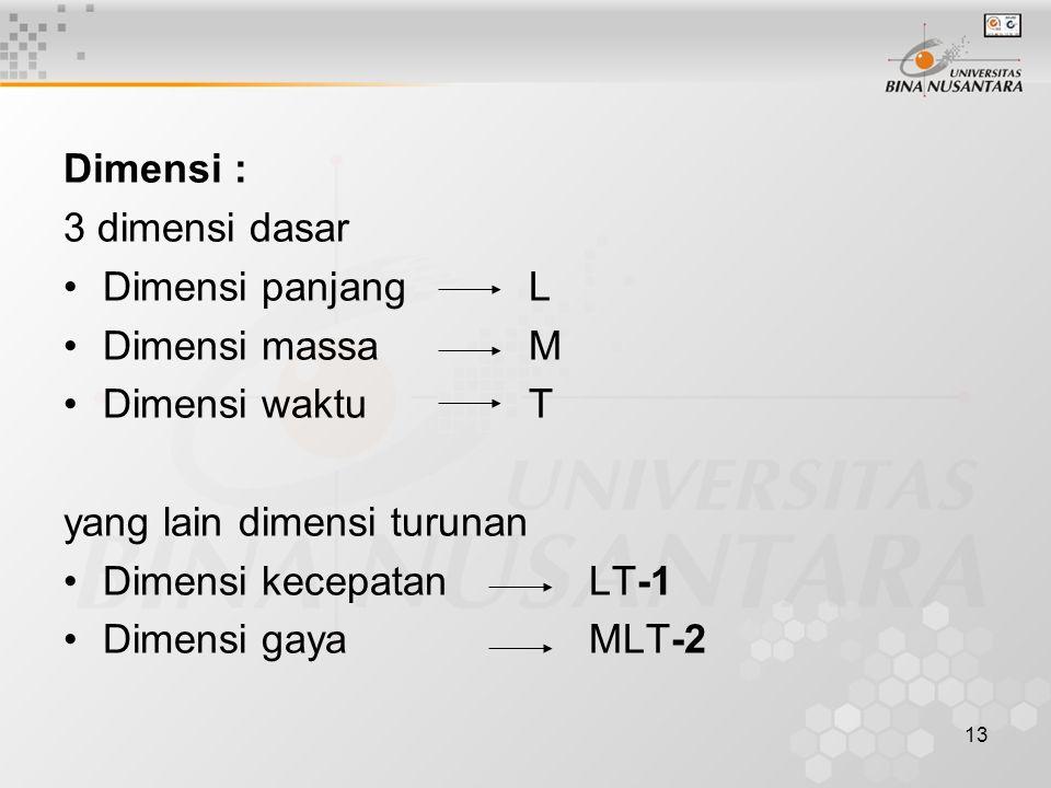 Dimensi : 3 dimensi dasar. Dimensi panjang L. Dimensi massa M. Dimensi waktu T.