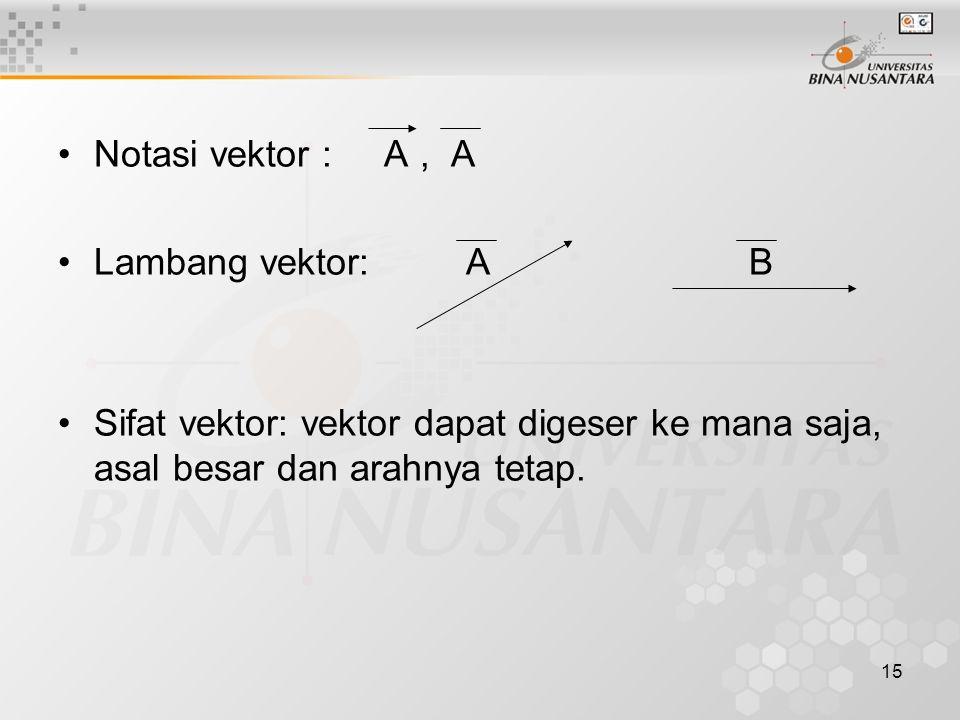 Notasi vektor : A , A Lambang vektor: A B.