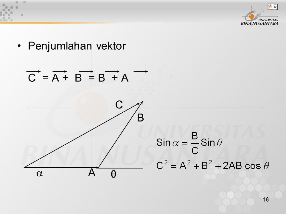 Penjumlahan vektor C = A + B = B + A B C  A 