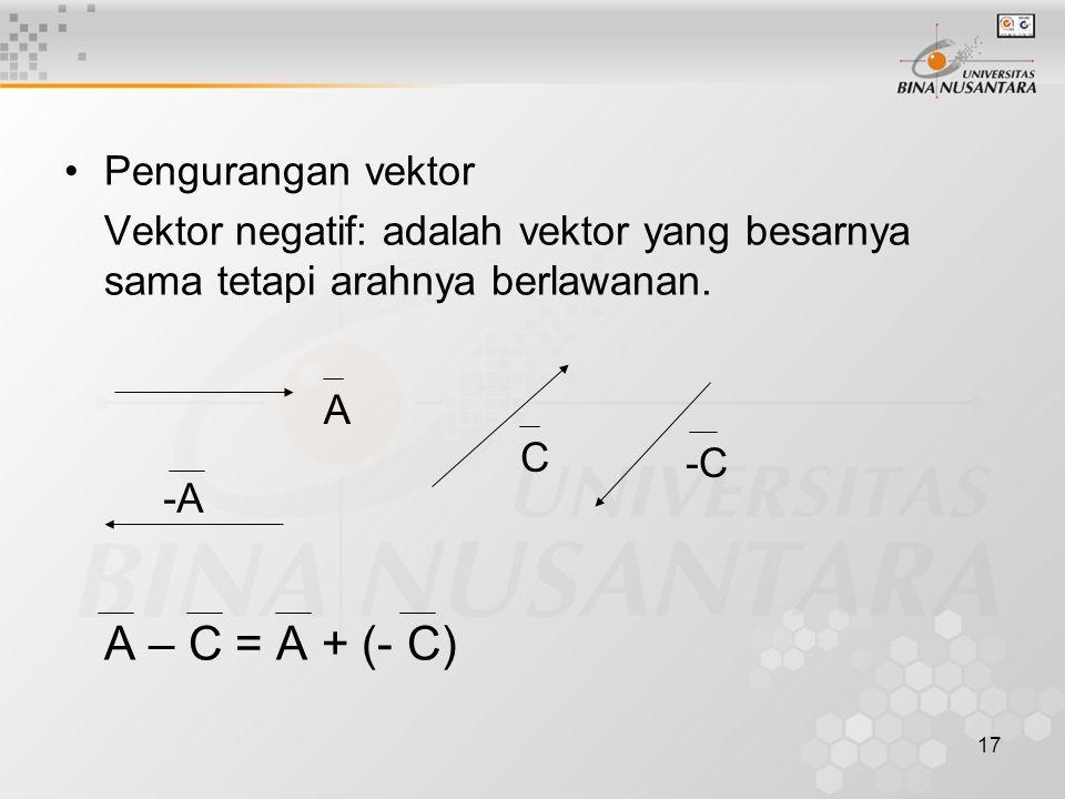 A – C = A + (- C) Pengurangan vektor