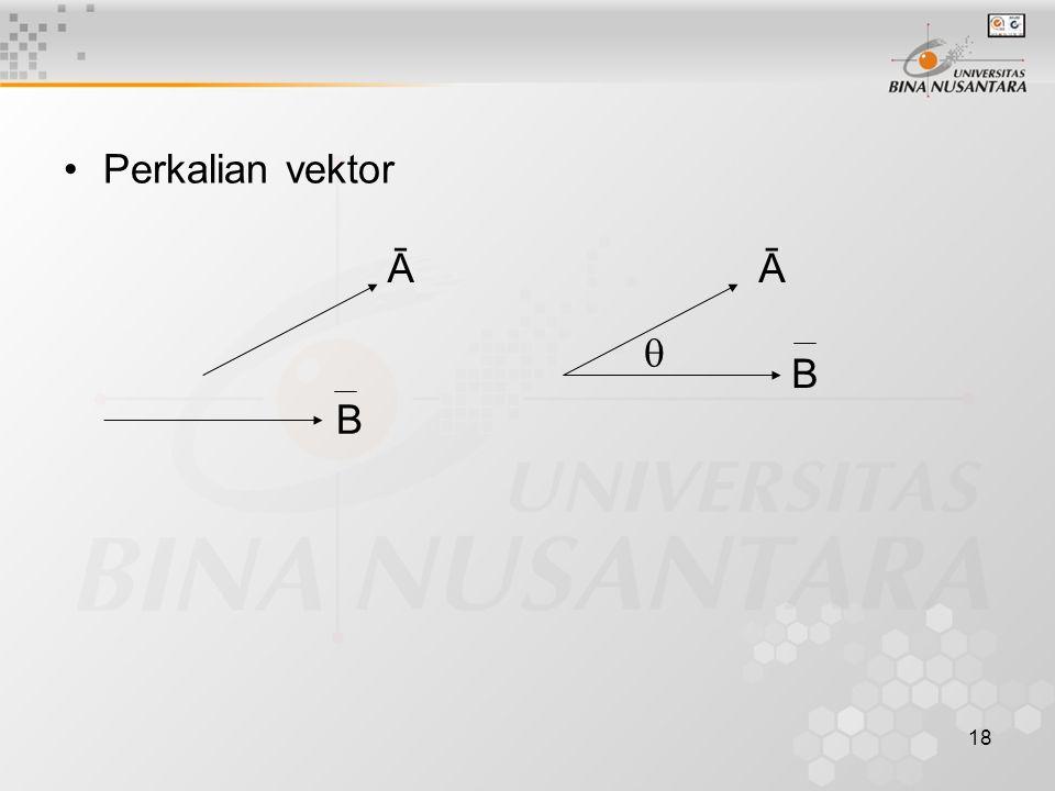 Perkalian vektor Ā Ā  B B