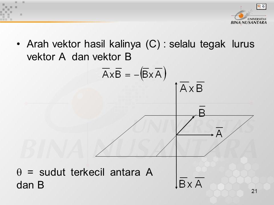 Arah vektor hasil kalinya (C) : selalu tegak lurus vektor A dan vektor B