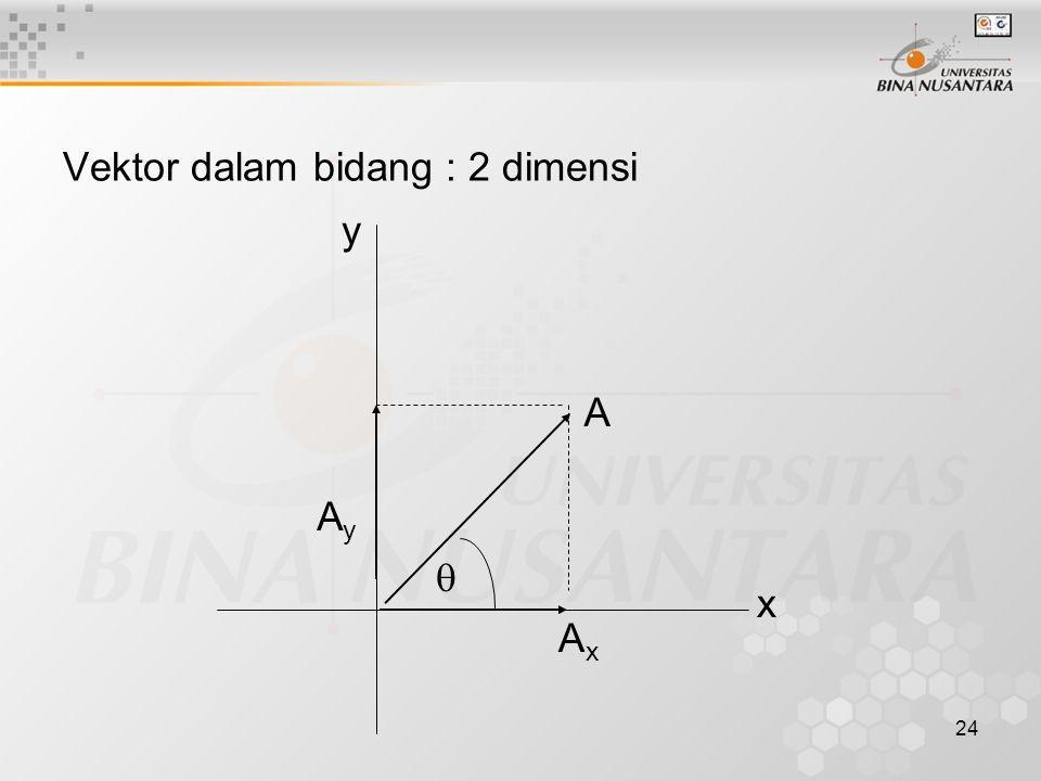 Vektor dalam bidang : 2 dimensi
