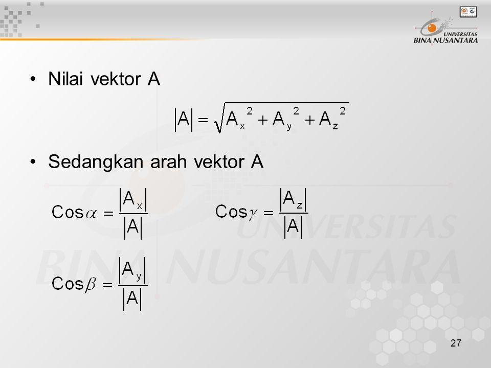 Nilai vektor A Sedangkan arah vektor A