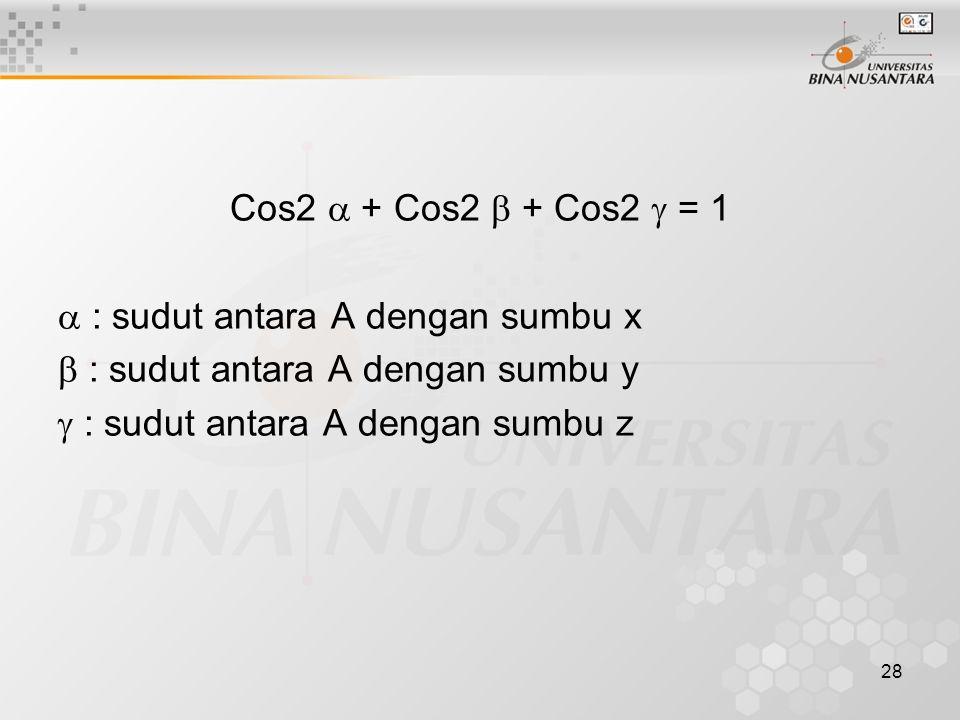 Cos2  + Cos2  + Cos2  = 1  : sudut antara A dengan sumbu x.  : sudut antara A dengan sumbu y.
