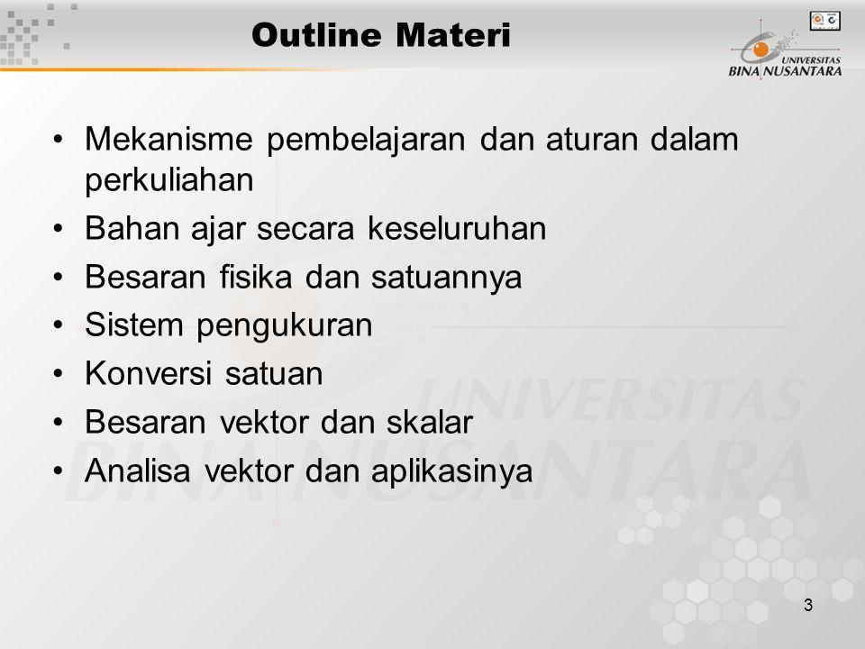 Outline Materi Mekanisme pembelajaran dan aturan dalam perkuliahan. Bahan ajar secara keseluruhan.