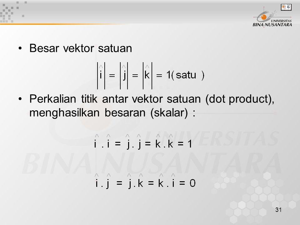 Besar vektor satuan Perkalian titik antar vektor satuan (dot product), menghasilkan besaran (skalar) :