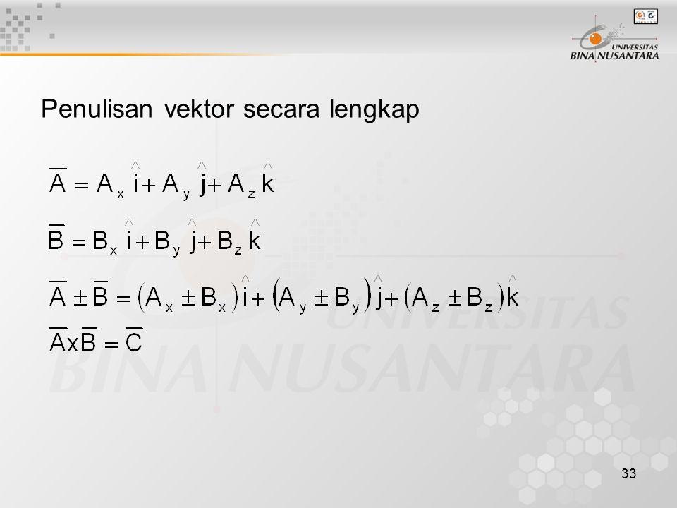 Penulisan vektor secara lengkap