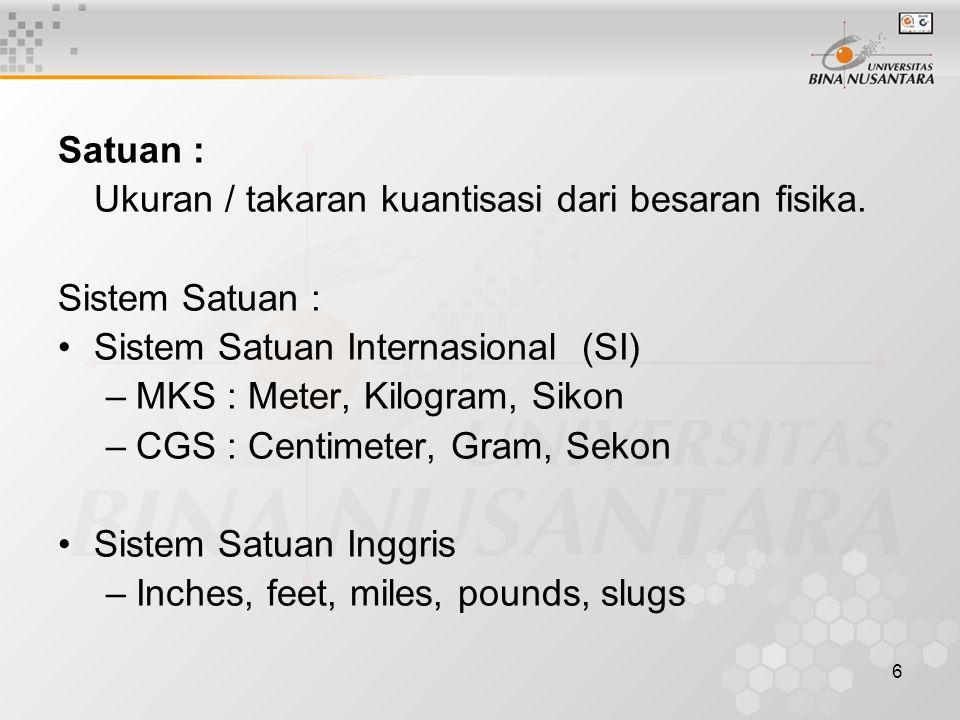 Satuan : Ukuran / takaran kuantisasi dari besaran fisika. Sistem Satuan : Sistem Satuan Internasional (SI)