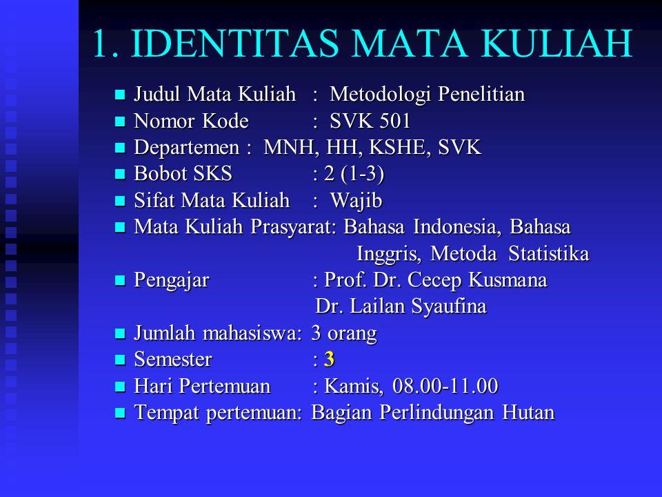 1. IDENTITAS MATA KULIAH Judul Mata Kuliah : Metodologi Penelitian