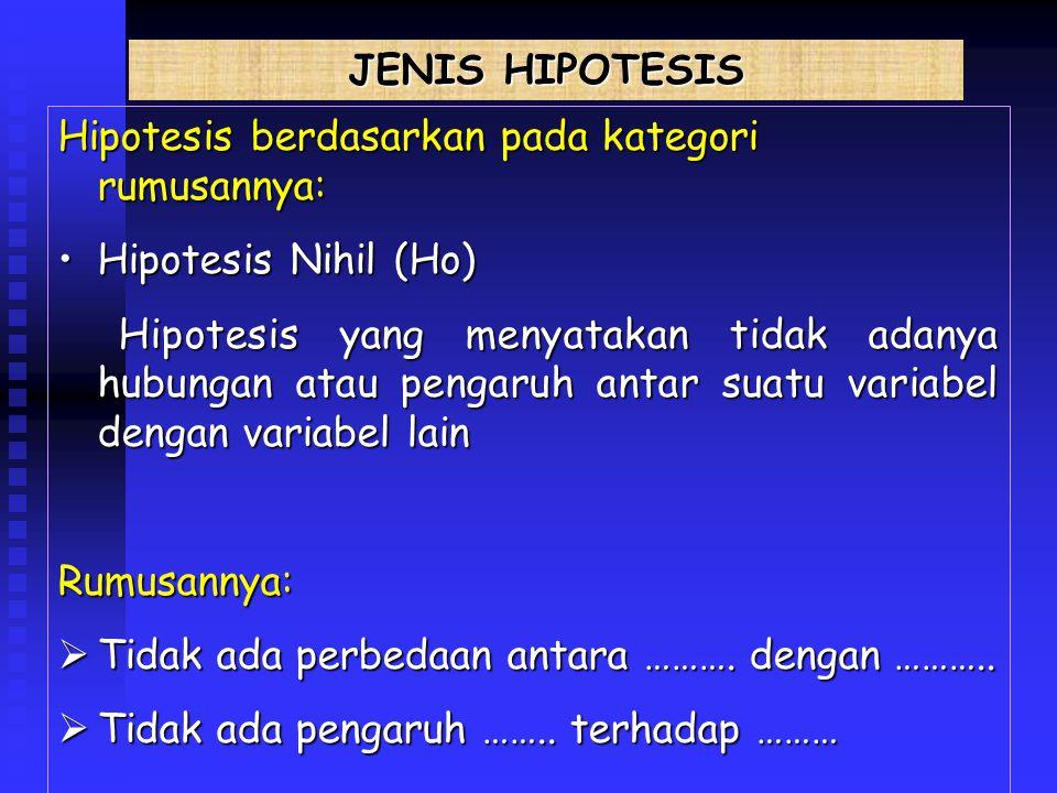 JENIS HIPOTESIS Hipotesis berdasarkan pada kategori rumusannya: Hipotesis Nihil (Ho)