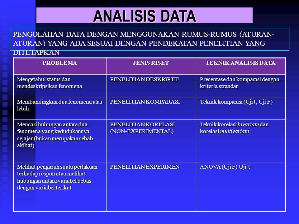 ANALISIS DATA PENGOLAHAN DATA DENGAN MENGGUNAKAN RUMUS-RUMUS (ATURAN-ATURAN) YANG ADA SESUAI DENGAN PENDEKATAN PENELITIAN YANG DITETAPKAN.