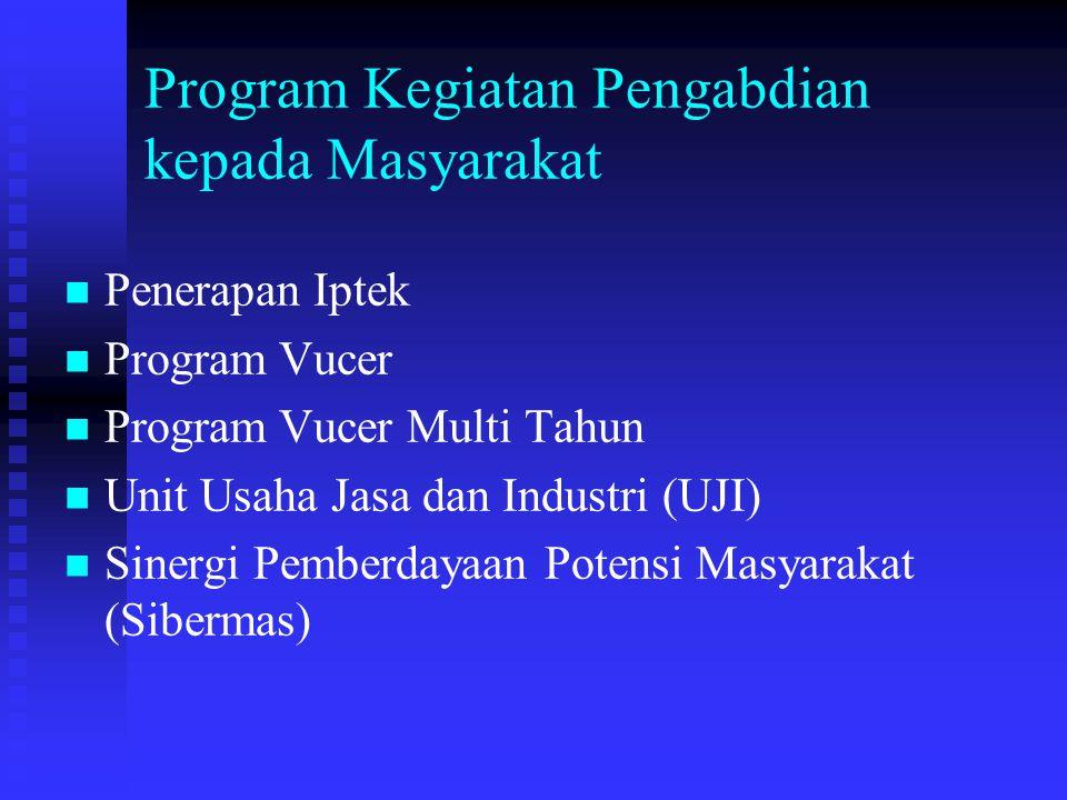 Program Kegiatan Pengabdian kepada Masyarakat