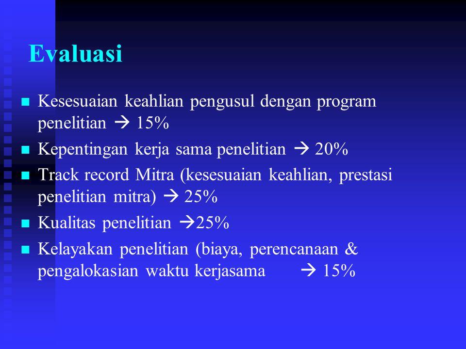 Evaluasi Kesesuaian keahlian pengusul dengan program penelitian  15%