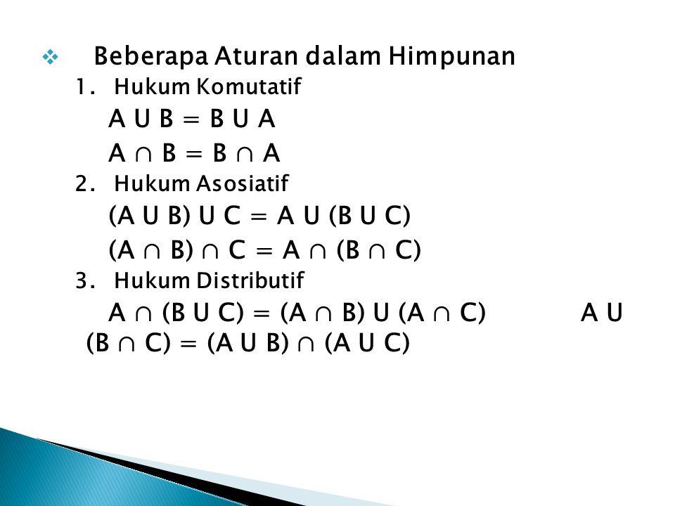 Beberapa Aturan dalam Himpunan A U B = B U A A ∩ B = B ∩ A