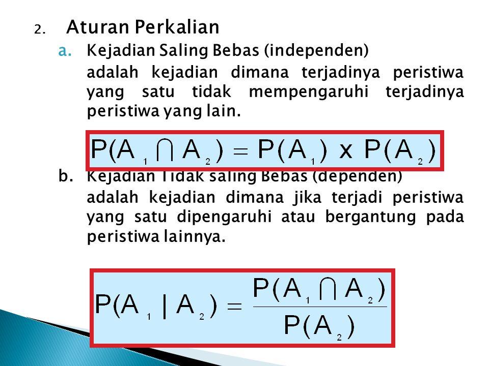 Aturan Perkalian Kejadian Saling Bebas (independen)