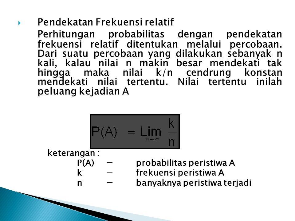 Pendekatan Frekuensi relatif