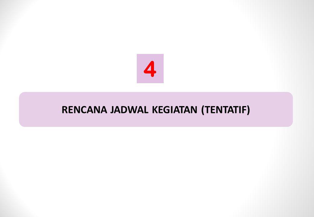 RENCANA JADWAL KEGIATAN (TENTATIF)