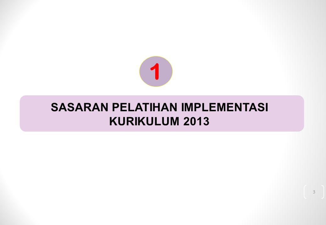 SASARAN PELATIHAN IMPLEMENTASI KURIKULUM 2013