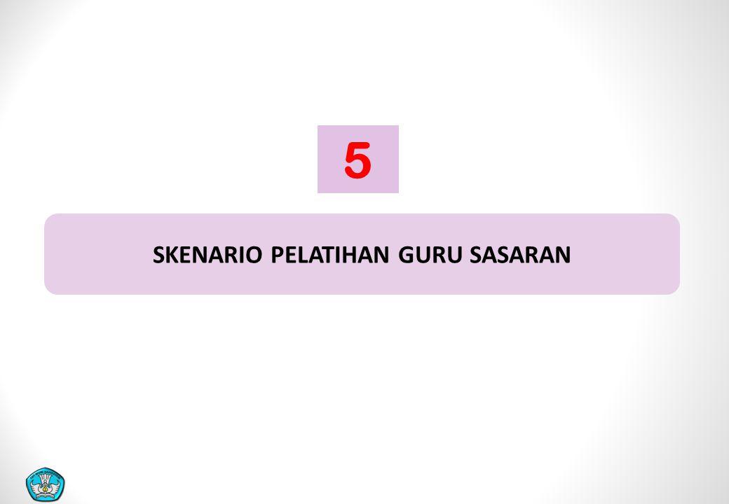 SKENARIO PELATIHAN GURU SASARAN