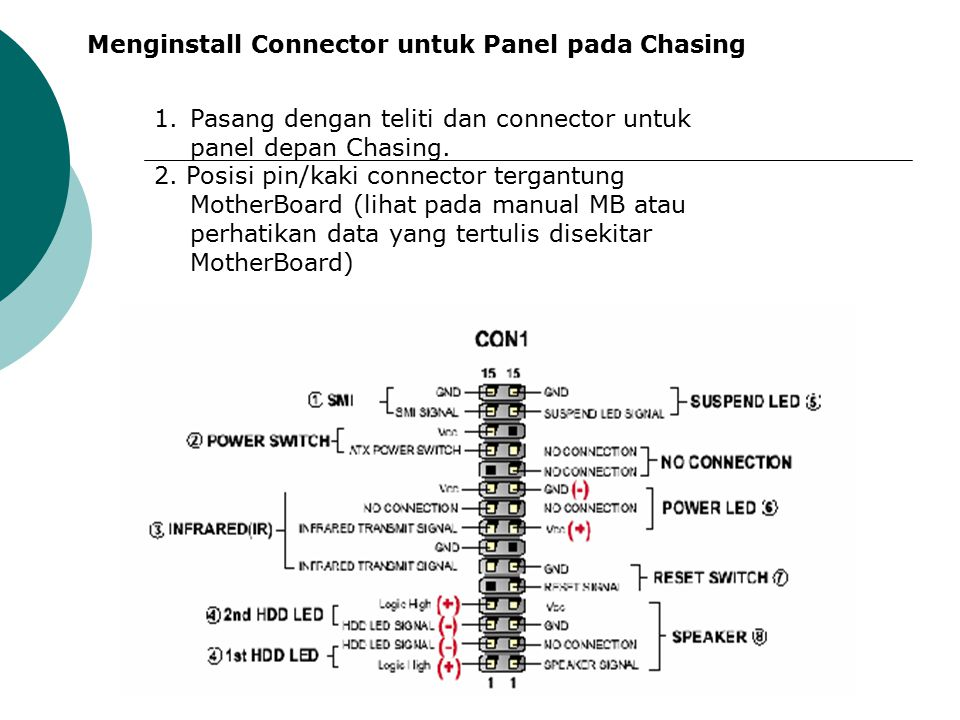 Menginstall Connector untuk Panel pada Chasing