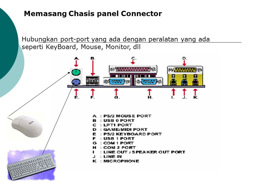 Memasang Chasis panel Connector