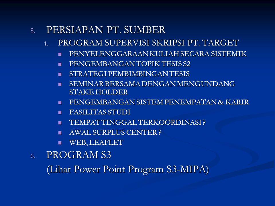 (Lihat Power Point Program S3-MIPA)