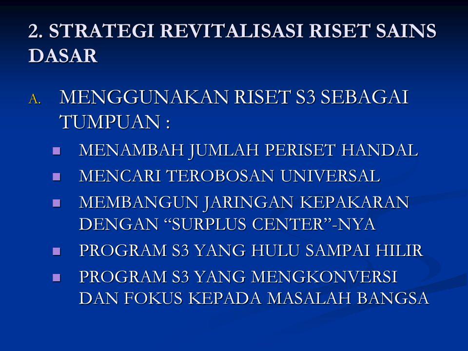 2. STRATEGI REVITALISASI RISET SAINS DASAR
