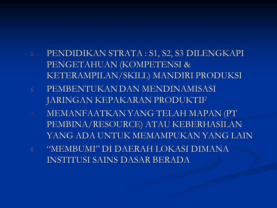 PENDIDIKAN STRATA : S1, S2, S3 DILENGKAPI PENGETAHUAN (KOMPETENSI & KETERAMPILAN/SKILL) MANDIRI PRODUKSI