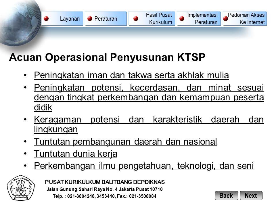 Acuan Operasional Penyusunan KTSP