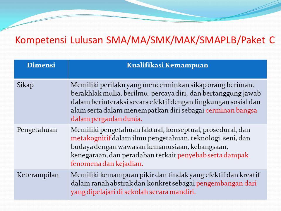 Kompetensi Lulusan SMA/MA/SMK/MAK/SMAPLB/Paket C