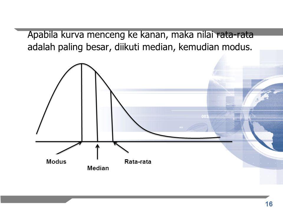 Apabila kurva menceng ke kanan, maka nilai rata-rata adalah paling besar, diikuti median, kemudian modus.