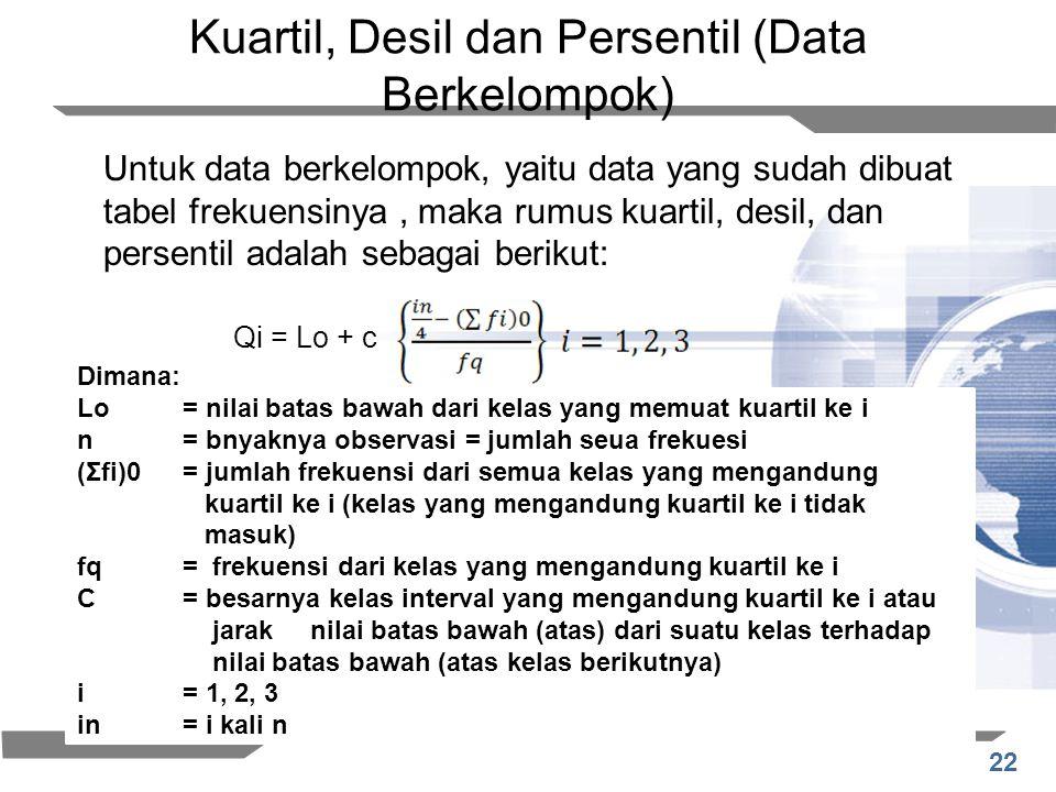 Kuartil, Desil dan Persentil (Data Berkelompok)