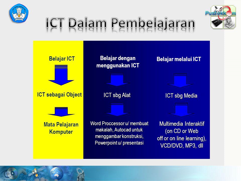 ICT Dalam Pembelajaran