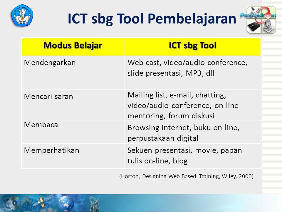 ICT sbg Tool Pembelajaran 