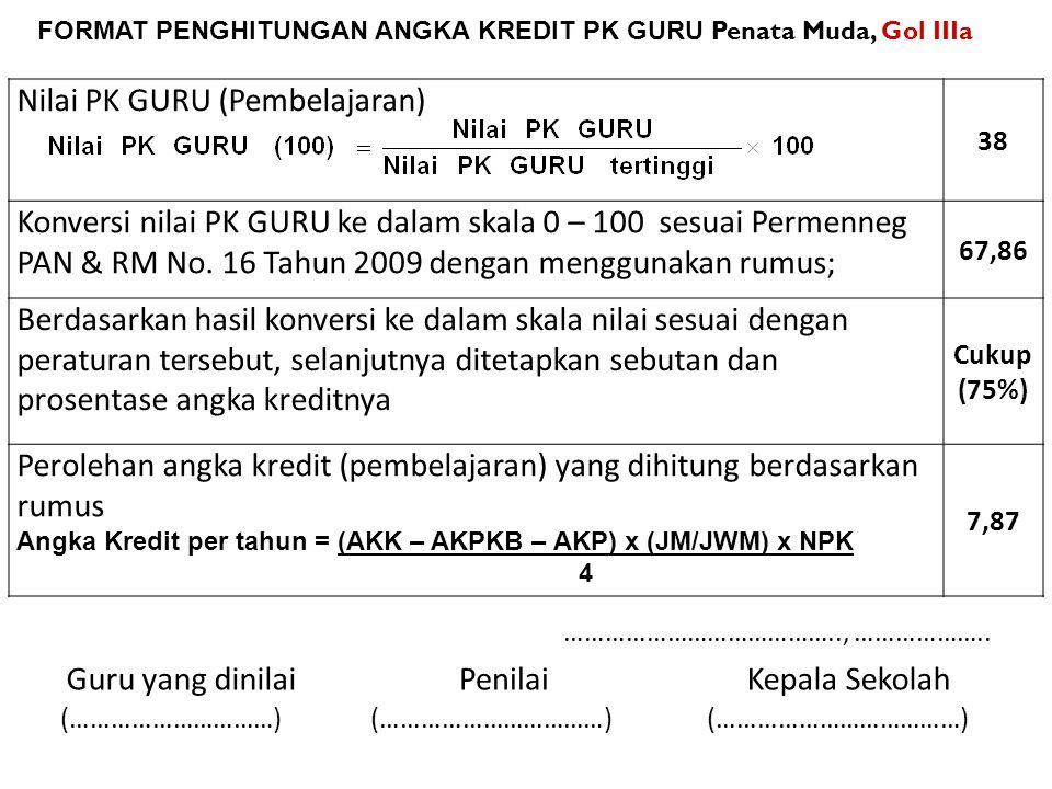 Nilai PK GURU (Pembelajaran)
