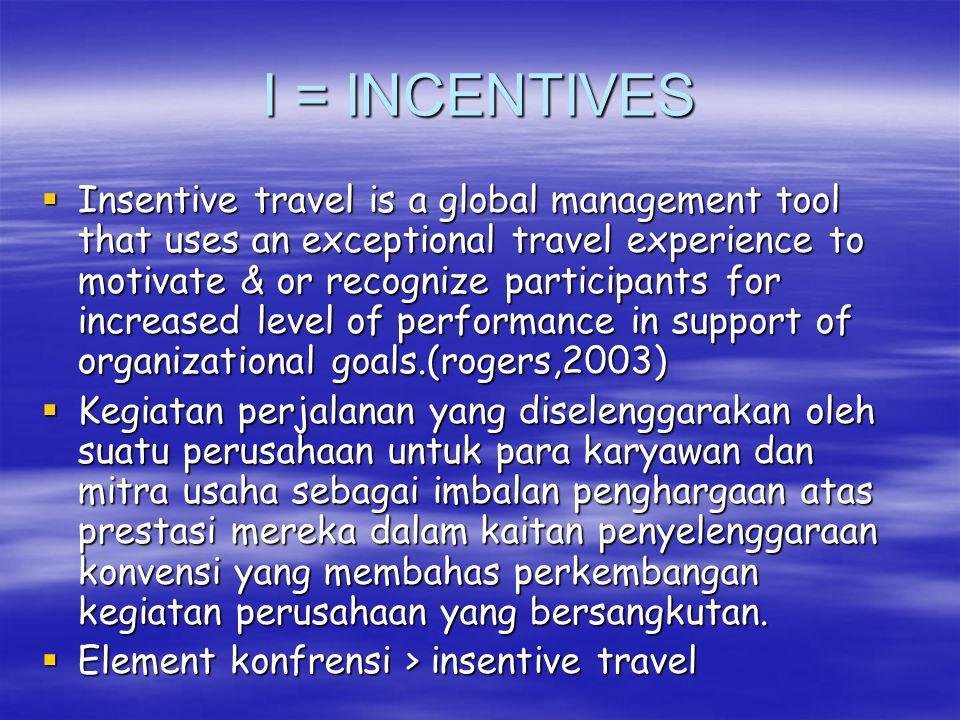 I = INCENTIVES