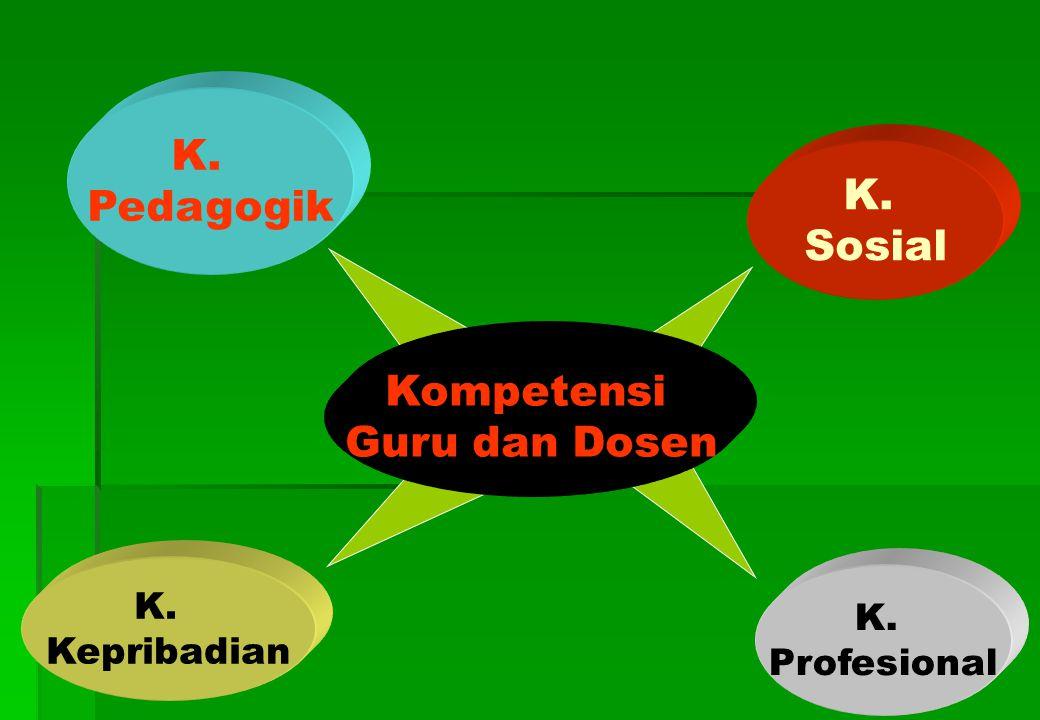 Kompetensi Guru dan Dosen