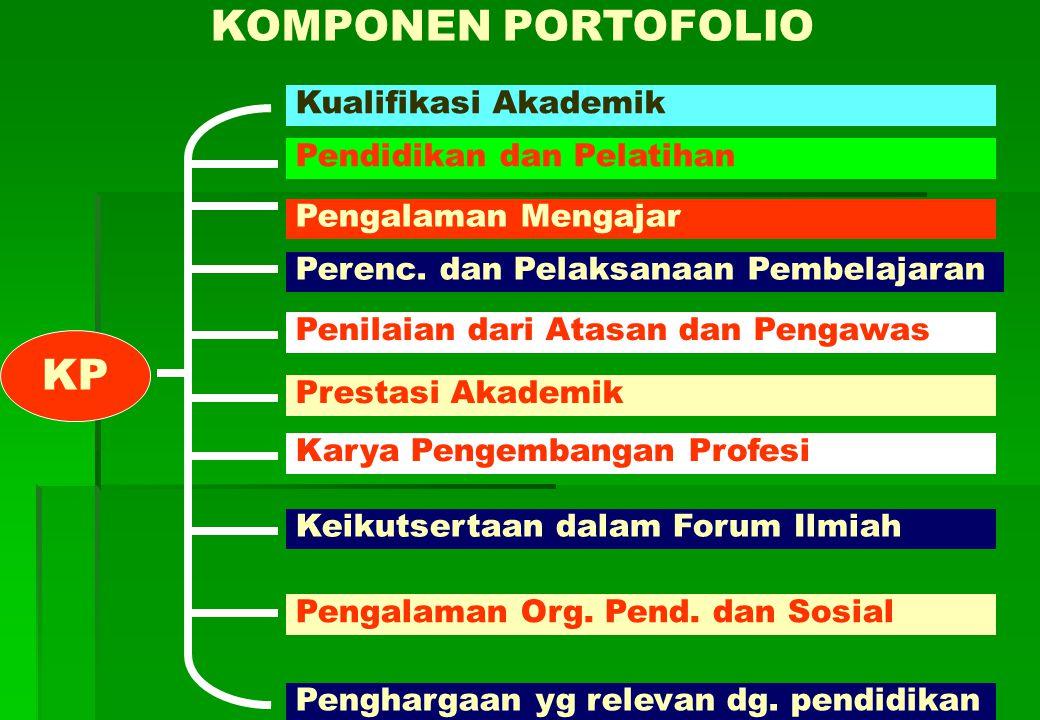 KOMPONEN PORTOFOLIO KP Kualifikasi Akademik Pendidikan dan Pelatihan