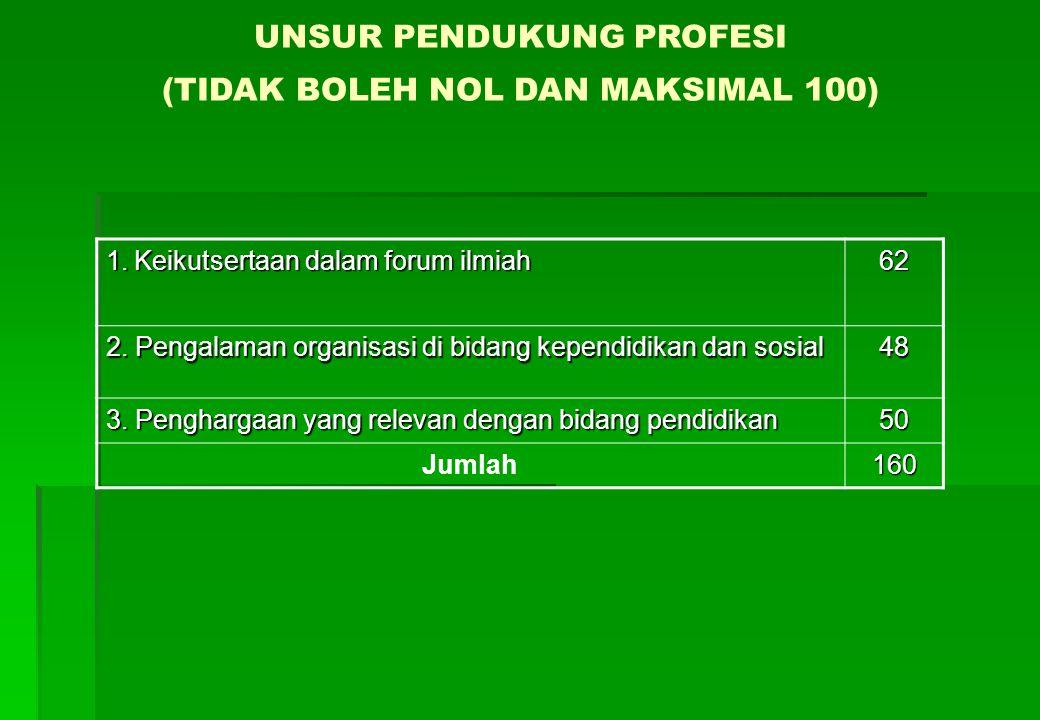 UNSUR PENDUKUNG PROFESI (TIDAK BOLEH NOL DAN MAKSIMAL 100)
