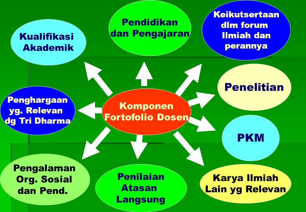 Penelitian PKM Pendidikan dan Pengajaran Kualifikasi Akademik Komponen