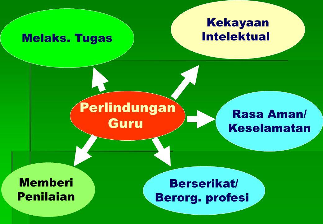 Perlindungan Guru Kekayaan Intelektual Melaks. Tugas Rasa Aman/
