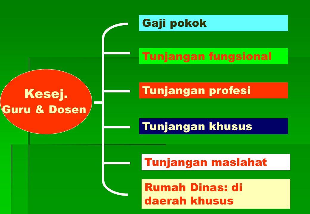 Kesej. Gaji pokok Tunjangan fungsional Tunjangan profesi Guru & Dosen