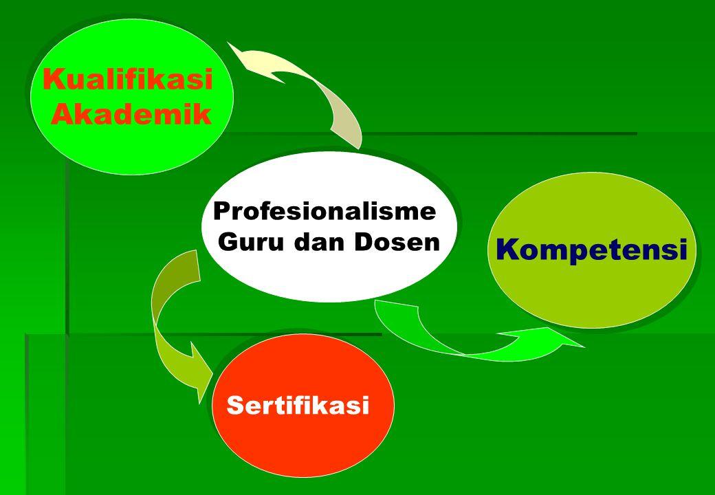 Profesionalisme Guru dan Dosen