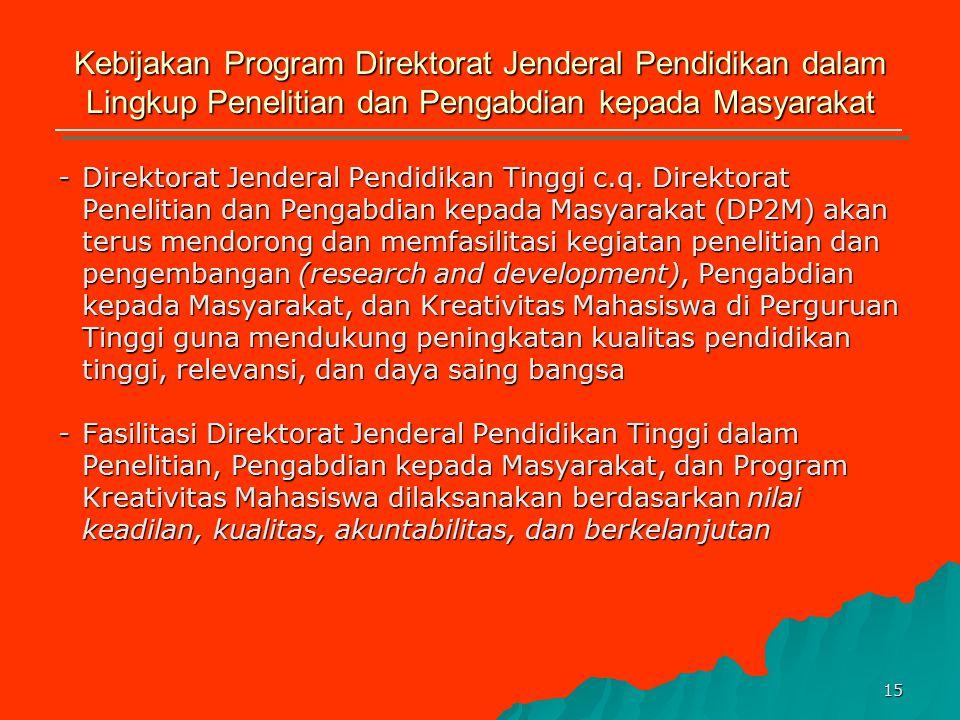 Kebijakan Program Direktorat Jenderal Pendidikan dalam Lingkup Penelitian dan Pengabdian kepada Masyarakat